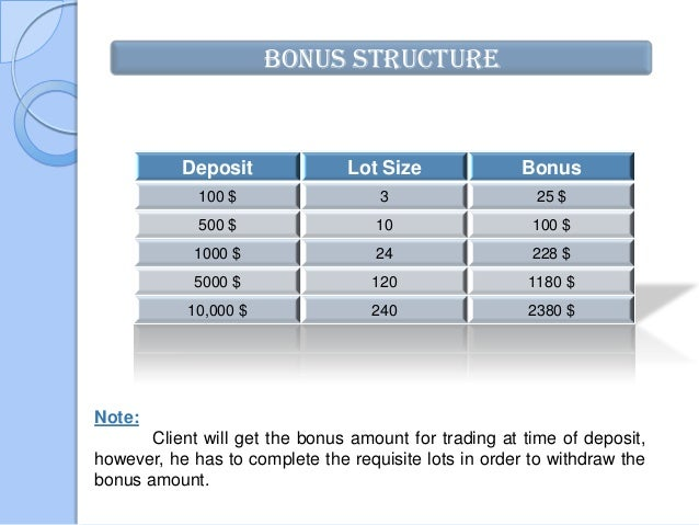 Nordfx binary options