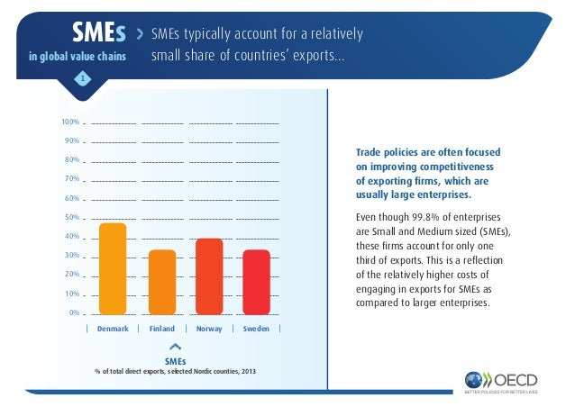 1 SMEs in global value chains SMEs typically account for a relatively small share of countries' exports... Trade policies ...