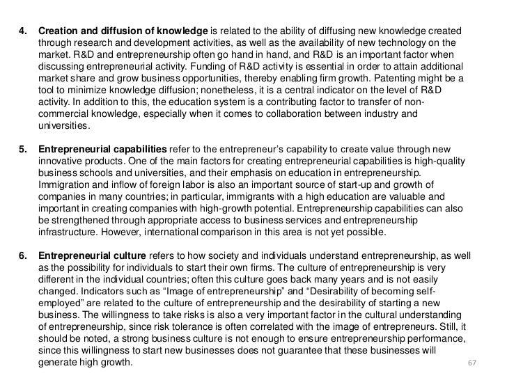 Entrepreneurship review