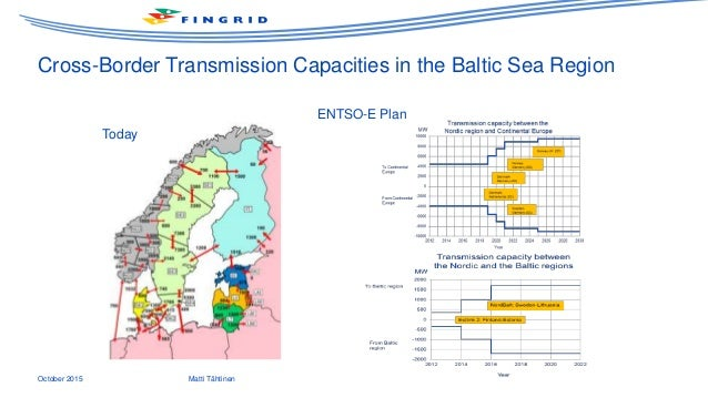 Russia As A Part Of The Baltic Sea Energy Market