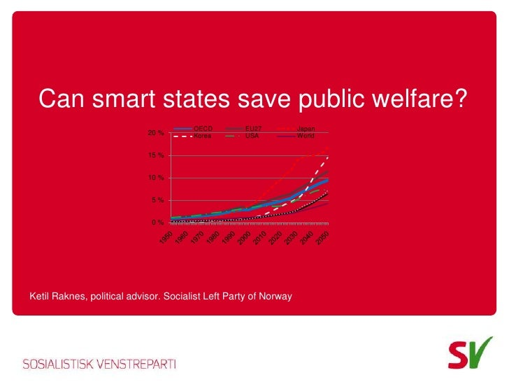 Can smart states save public welfare?<br />Ketil Raknes, political advisor. Socialist Left Party of Norway<br />
