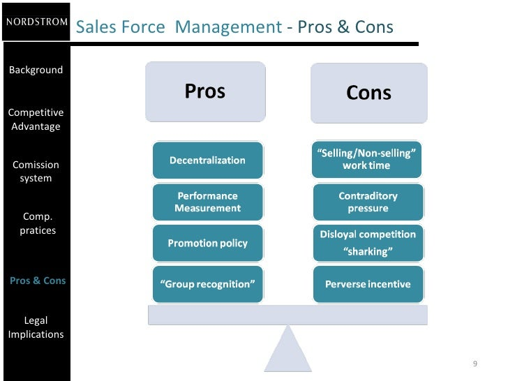 the pros and cons of management So what are the advantages and the disadvantages of performance management disadvantages of performance management 1 time consuming.