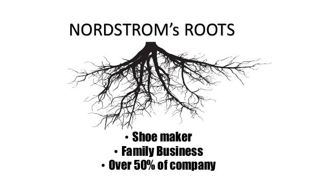 nordstrom case study Free case study solution & analysis | caseforestcom dupont analysis jc penney's, inc versus nordstrom, inc | fiscal years 2005 and 2004.