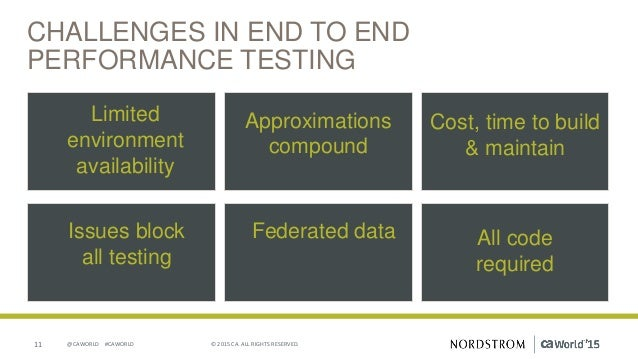 Case Study: Nordstrom Succeeds in E-Commerce with Innovative Performa… slideshare - 웹