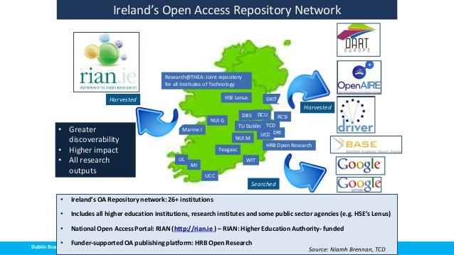 Dublin Business School DCU TU Dublin RCSI UCD WIT DKIT UCC NUI M UL MI DBS NUI G Marine I HSE Lenus Teagasc Ireland's Open...