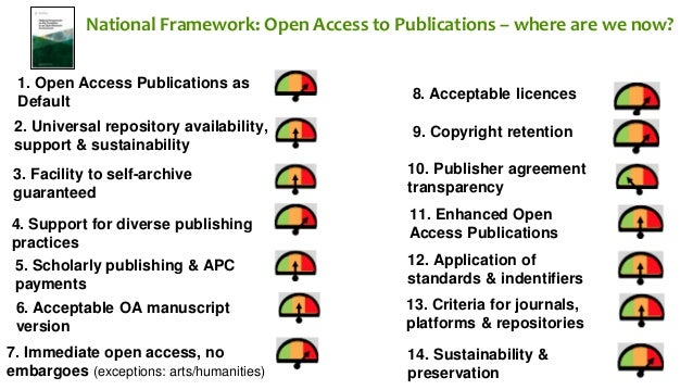 1. Open Access Publications as Default 2. Universal repository availability, support & sustainability 3. Facility to self-...