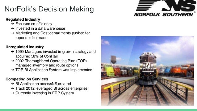 NorFolk's Decision Making Regulated Industry ➔ Focused on efficiency ➔ Invested in a data warehouse ➔ Marketing and Cost d...