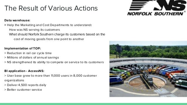 The Result of Various Actions Data warehouse: > Help the Marketing and Cost Departments to understand: How was NS serving ...