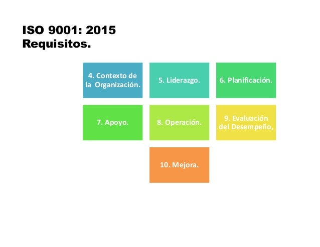 Norma Iso 9001 Version 2015