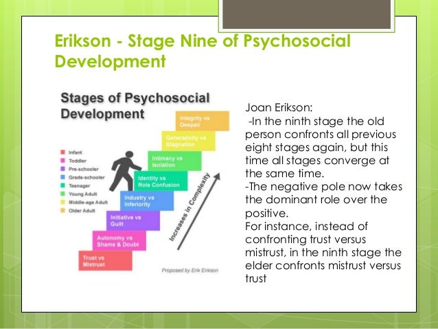 my psychosocial stage of development Erikson's psychosocial theory of development essay erikson's psychosocial theory of development erikson's fifth stage of psychosocial development.