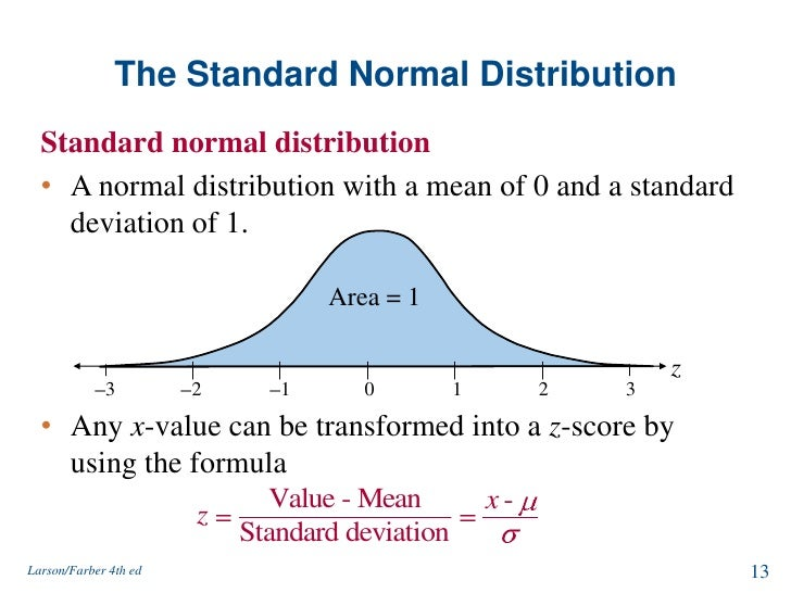 Normal distribution and sampling distribution 13 the standard normal distributionbr ccuart Images