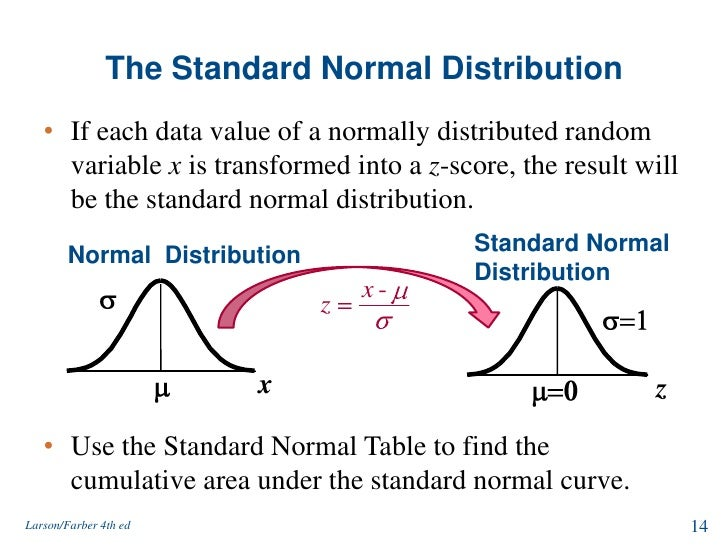 Search results for standard normal table calendar 2015 for K table for normal distribution