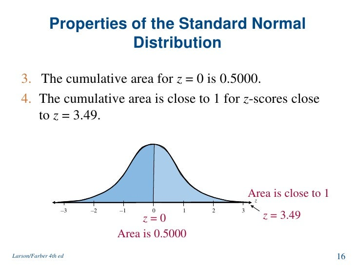 normal distribution and standard error You learned last time that any gaussian distribution, no matter what its mean and  standard deviation, can be represented in a plot that looks like this using.