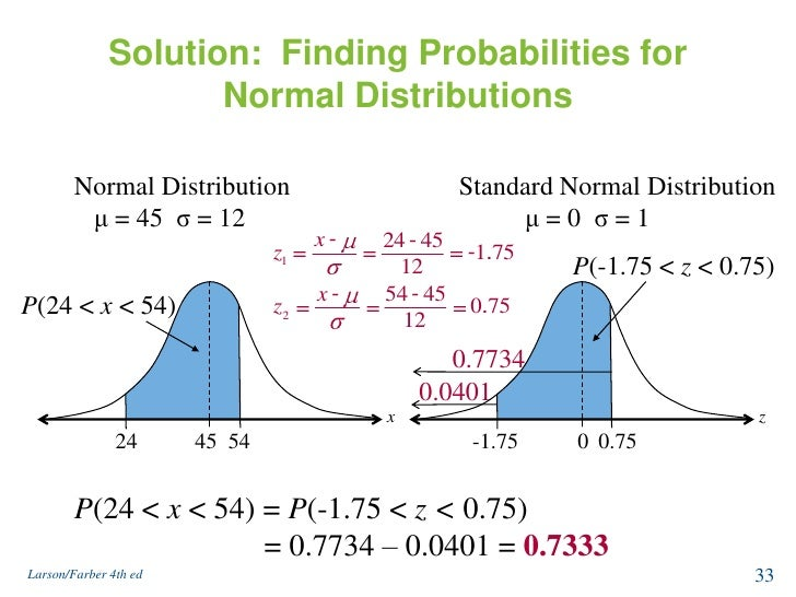 normal distribution solved problems Practice exercises: normal distributions 1 the distribution of blood cholesterol levels in 14-year-old boys is roughly normal the mean is 165.