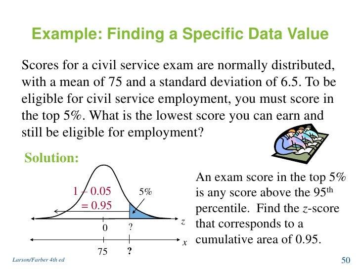 Normal Distribution And Sampling Distribution