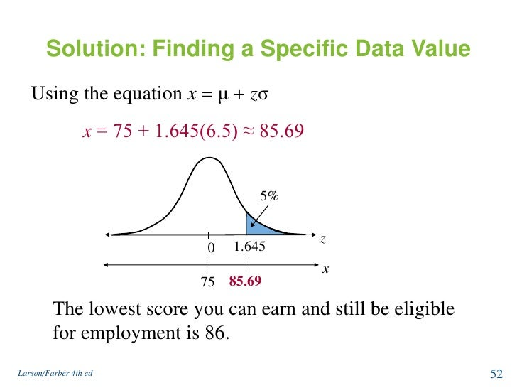 Normal distribution and sampling distribution