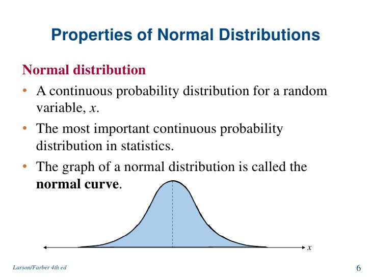 State Two Properties Of Standard Deviation