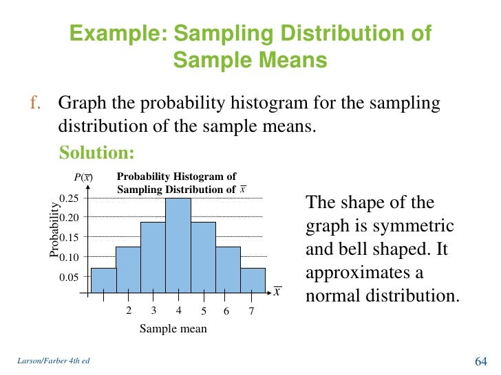 sampling distributions Chapter 7 sampling and sampling distributions slide 2 learning objectives 3understand sampling distribution of x 2 understand point estimationand be able to compute point estimates 1understand simple random sampling 6understand other sampling methods 4.