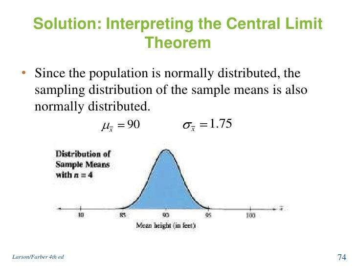 normal distribution and random sample How to sample from a normal distribution with known mean and variance using a conventional programming language up vote 27 down vote favorite 12  is the box-muller method that takes.