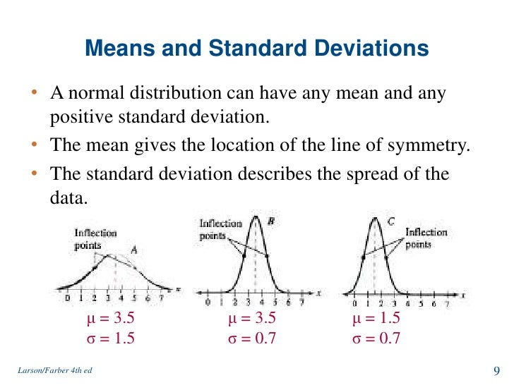 standard deviation essay What demographic variables were measured at least at the interval level of measurements age, income, length of labor, return to work, and number of hours working per week 2.