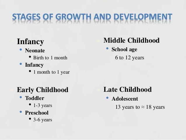 factors that influence a child s development There are many factors that influence child development, and for most of them, we do have some control if we have a good some of the main factors that influence a child's development are his family, where he lives, and socio-economic status.