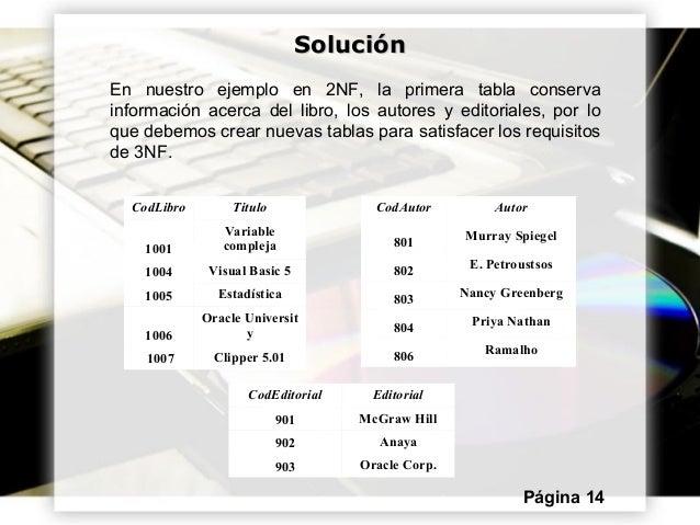 variable compleja murray spiegel pdf