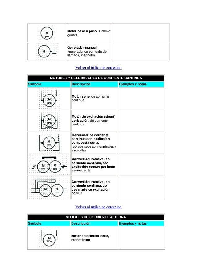 Normalizacion IEC