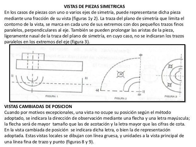 Con el objeto de clasificar y simplificar las representaciones que se alejan de las reglas porlas que se rige el sistema. ...