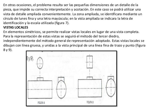 1. Una cota solo se indicara una sola vez en dibujo, Salvo que sea indispensable repetirla.2. No debe omitirse ninguna cot...