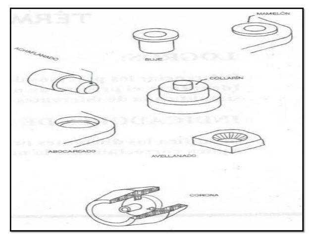 TERMINOS EMPLEADOS EN EL TALLERCorona: Contorno angular o curvado de la superficie exterior de una pieza, como enuna polea...
