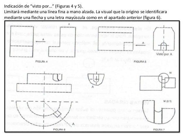 Las reglas que se estudiaron en esta unidad y que se profundizan en la si guante para larepresentación de los cortes, secc...