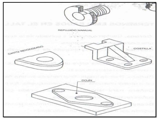 Mandrillar: Maquinar un agujero a una forma deseada, a menudo no redonda. Laherramienta de corte, conocida como mandrilado...