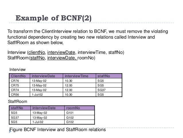 normalization in database with example pdf