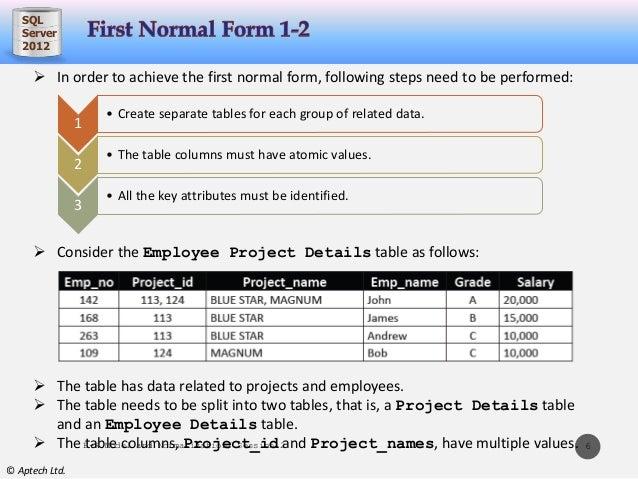 Normalization in Database