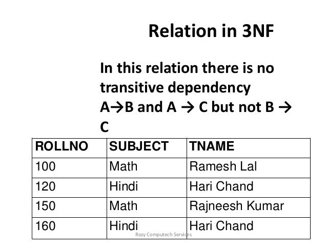 functional dependency transitive dependency and demoralization In database management system, a transitive dependency is a functional  dependency which holds by virtue of transitivity a transitive dependency can  occur.