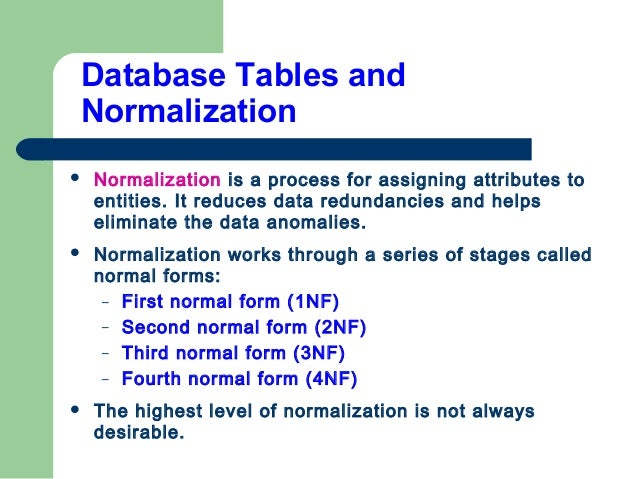 normalization process Click on a button corresponding to an expression normalization process refer to the.