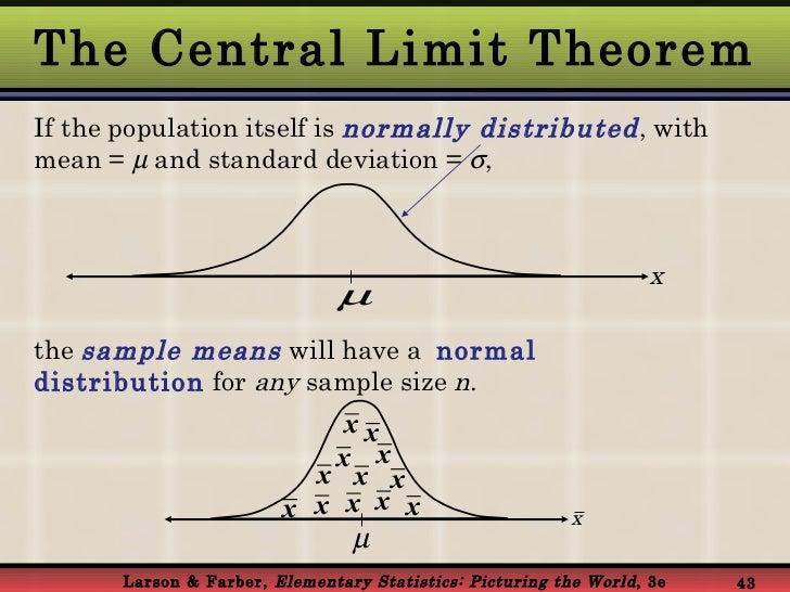 probability distribution case Discrete random variables and probability distributions poisson distribution - expectations poisson distribution – mgf & pgf hypergeometric distribution finite.