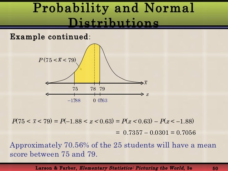 assignments normal distribution and managerial applications You may wish to review skills from previous assignments as gravity normal force drag enabling bose to perform shipping analysis and distribution channel.