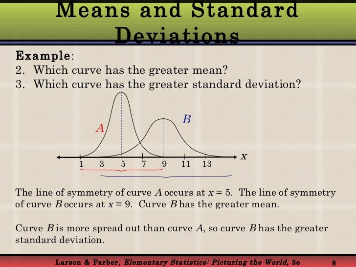 Normal probability distribution means and standard deviations ccuart Image collections