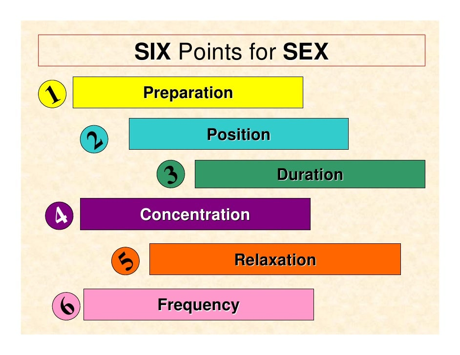 What is the normal duration of intercourse