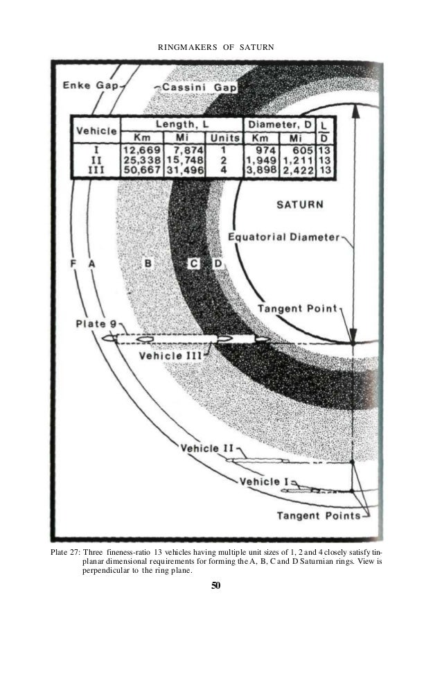 norman r  bergrun ring makers of saturn