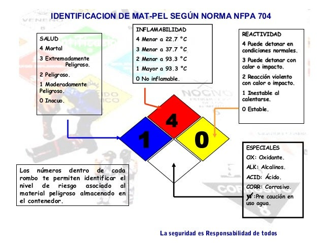 NORMA NFPA 704 PDF DOWNLOAD
