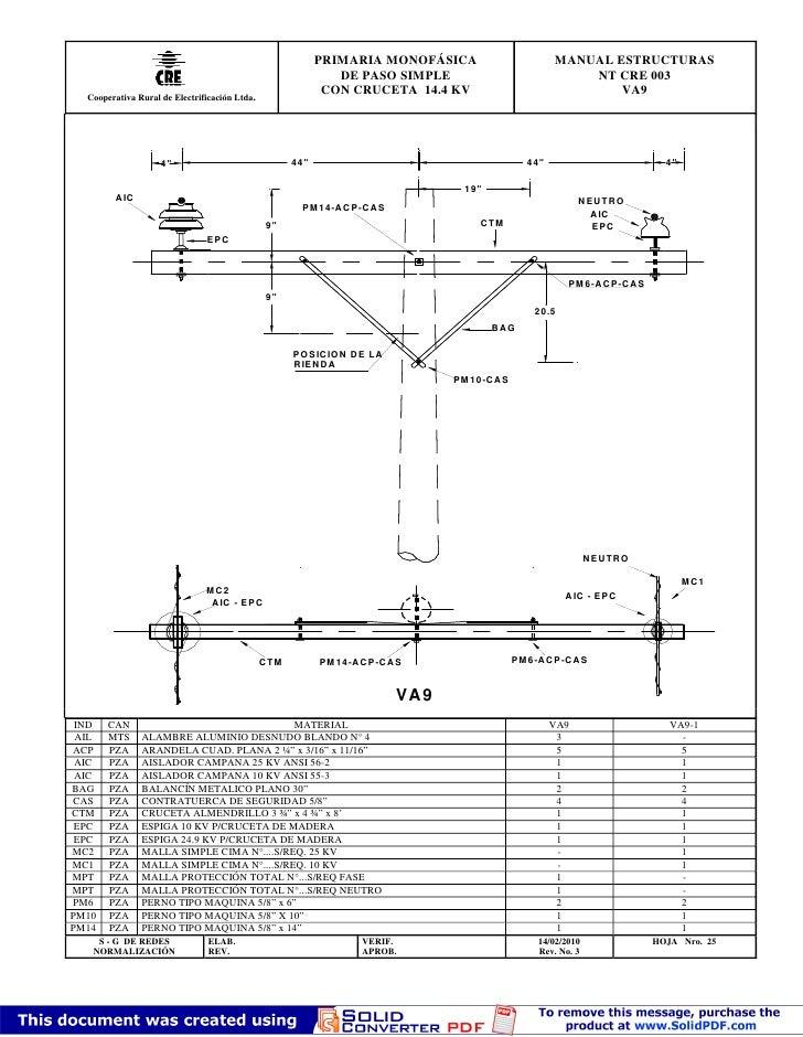 Dorable Tamaños Estructura De Postes De Metal Fotos - Ideas ...
