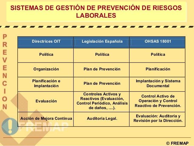Normas ohsas 18001 prevencion de riesgos laborales for Prevencion de riesgos laborales en la oficina