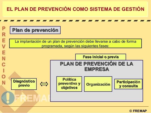 Normas ohsas 18001 prevencion de riesgos laborales 1 for Plan de prevencion de riesgos laborales oficina