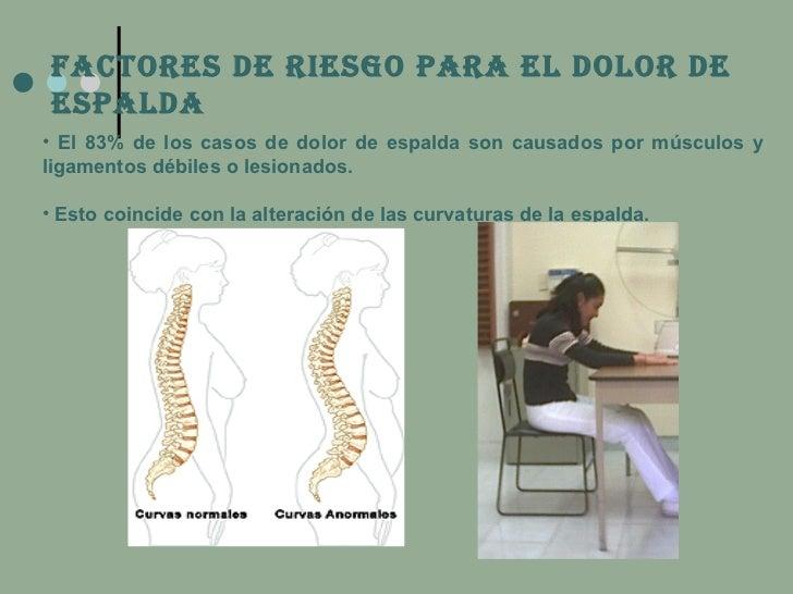 Los síntomas a los dolores a la espalda