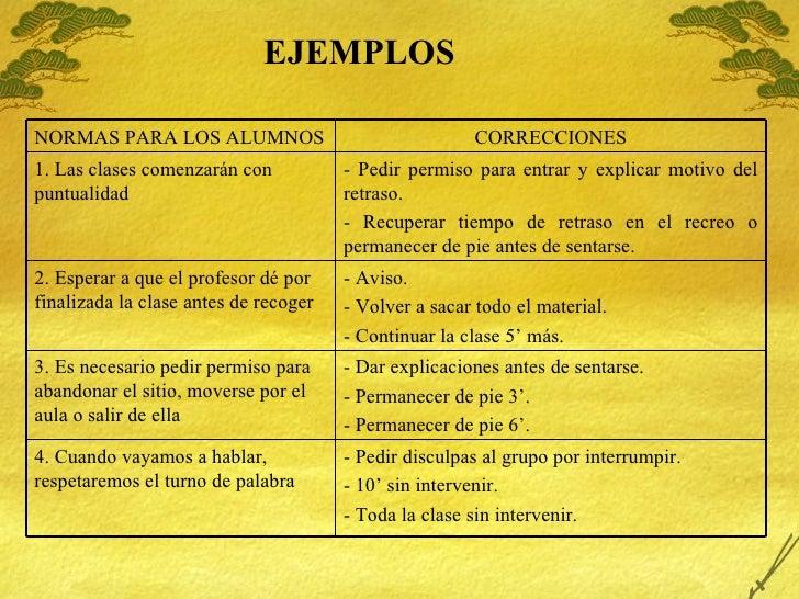 Normas de clase secundaria for 10 reglas del salon de clases en ingles