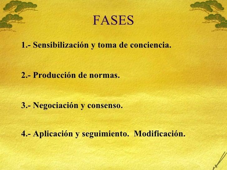 FASES   1.- Sensibilizaci ón y toma de conciencia. 2.- Producci ón de normas. 3.- Negociaci ón y consenso. 4.- Aplicaci ón...