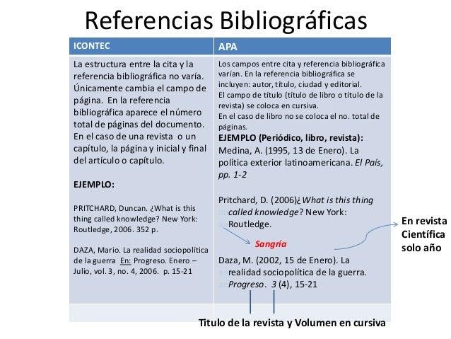 Referencias Bibliográficas ICONTEC  APA  La estructura entre la cita y la referencia bibliográfica no varía. Únicamente ca...