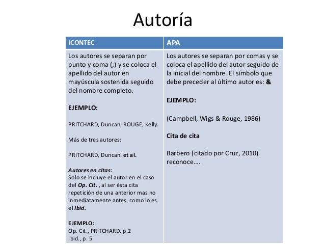 Autoría ICONTEC  APA  Los autores se separan por punto y coma (;) y se coloca el apellido del autor en mayúscula sostenida...